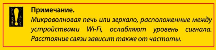 4535473_wifimikrovolnovkazerkaloskorostinterneta621540 (700x164, 75Kb)