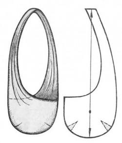 сумка9 (250x292, 14Kb)
