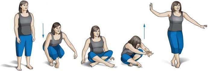 Тест на долголетие: несколько движений покажут, сколько осталось вашему телу...