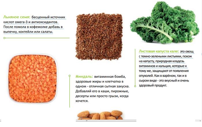 полезное питание 5 (700x441, 294Kb)