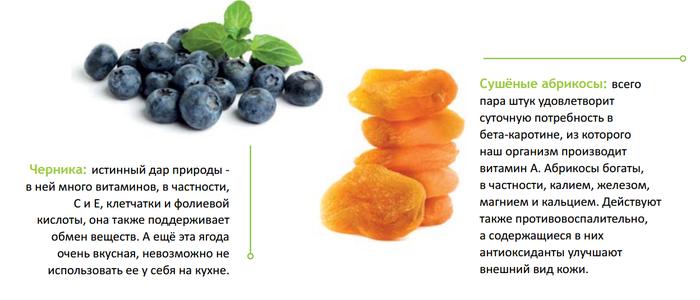 полезное питание 9 (700x300, 164Kb)