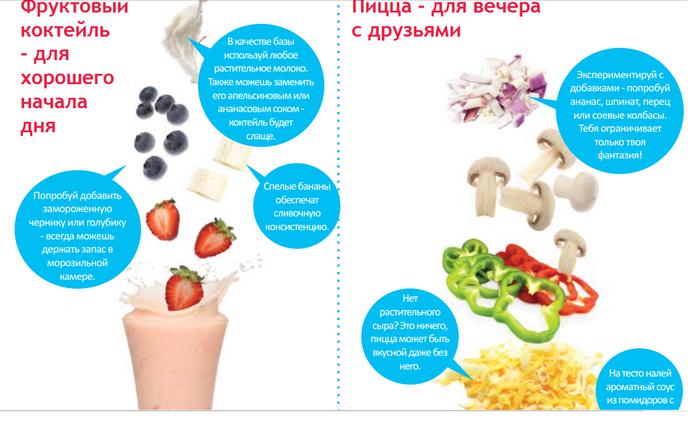 полезное питание 11 (700x423, 228Kb)