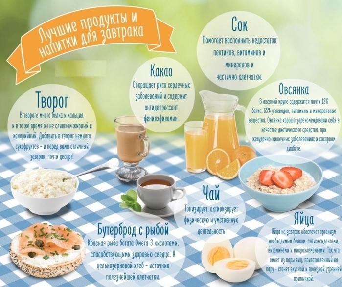 правила полезного завтрака/5780941_retseptizdorovogozavtrakasfoto8 (700x587, 309Kb)