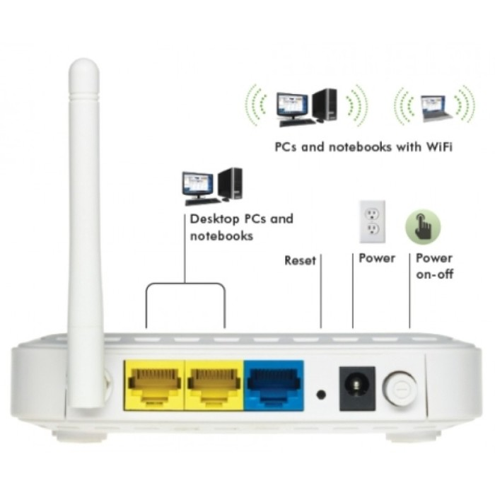 "alt=""Wi-fi-роутеры Netgear""/2835299_YSTROISTVO_ROYTERA_1_ (700x700, 38Kb)"