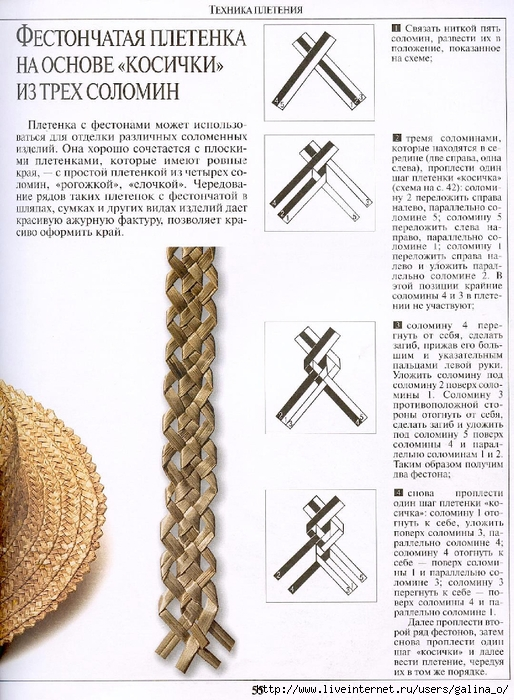 Плоские плетения из соломки