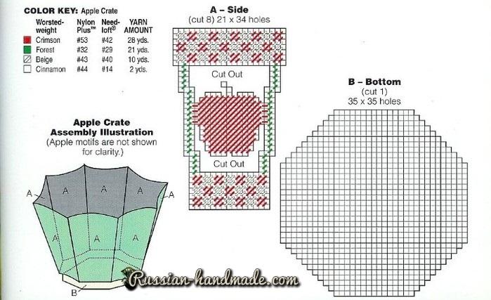 Корзинка из пластиковой канвы с вышивкой (2) (699x427, 225Kb)