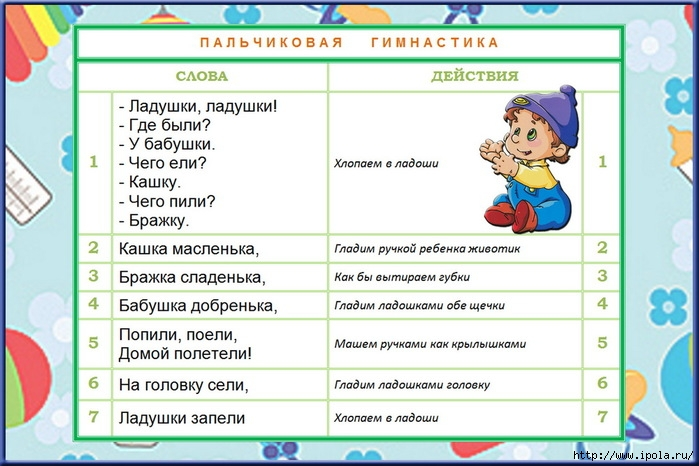 "alt=""Пальчиковая гимнастика для малышей""/2835299_Palchikovaya_gimnastika_dlya_malishei (700x466, 208Kb)"