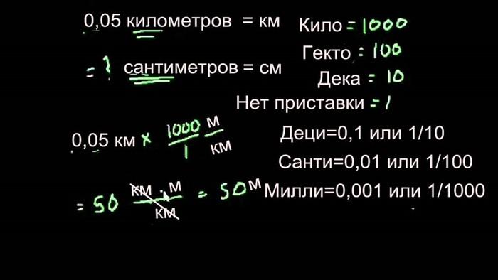 Что такое метрическая система? В каких странах используется