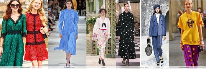 Тенденции моды 2018