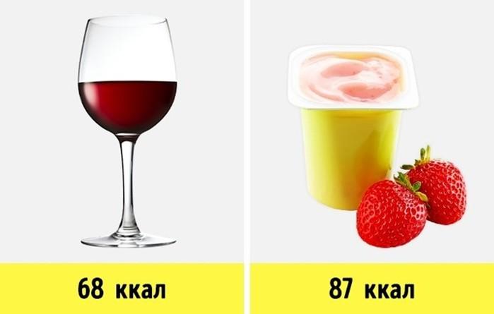 Два опасных распространенных заблуждения об алкоголе и 10 мифов