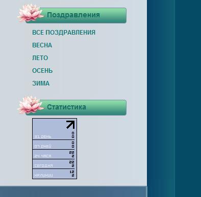 Как установить счетчик Liveinternet на сайт: получить код счетчика