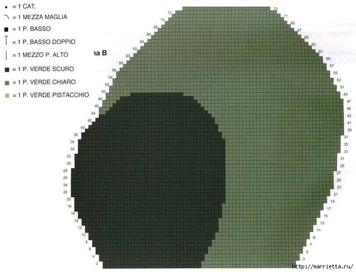 Подставки под горячее »Кактусы» крючком (1) (700x535, 210Kb)