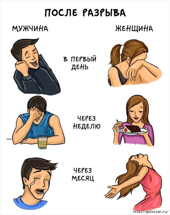 комиксы об отличии женщин и мужчин 2 (552x700, 185Kb)