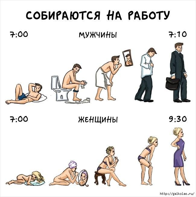 комиксы об отличии женщин и мужчин 4 (650x653, 151Kb)