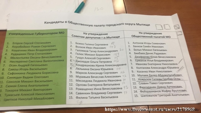 Общественная палата Мытищи /2178968_Obshestvennaya_palata_Mitishi_290920_3 (700x393, 165Kb)