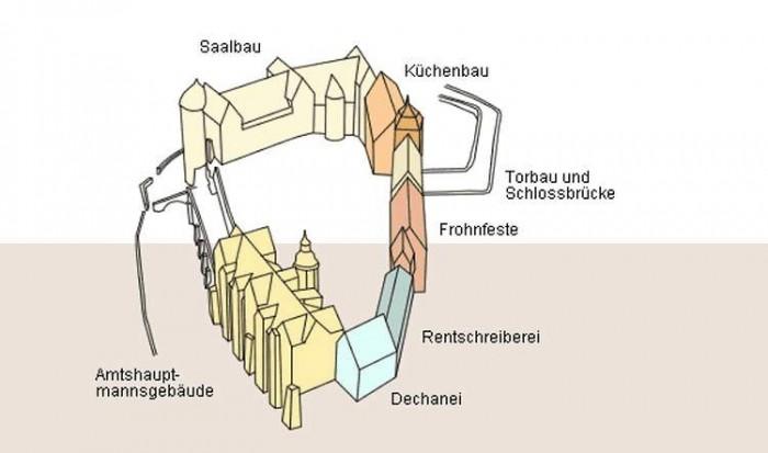Замок Носсен (нем. Schloss Nossen) 28360