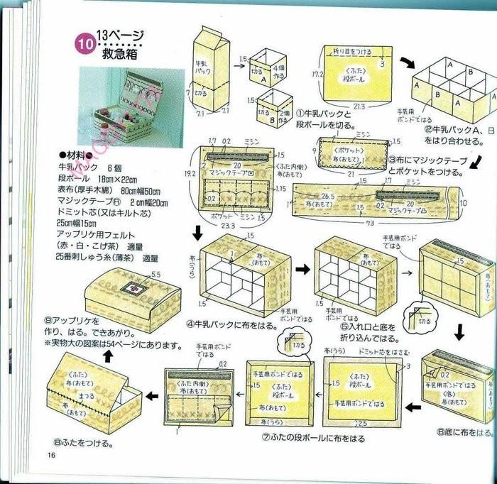 Как сделать аптечку из коробки своими руками