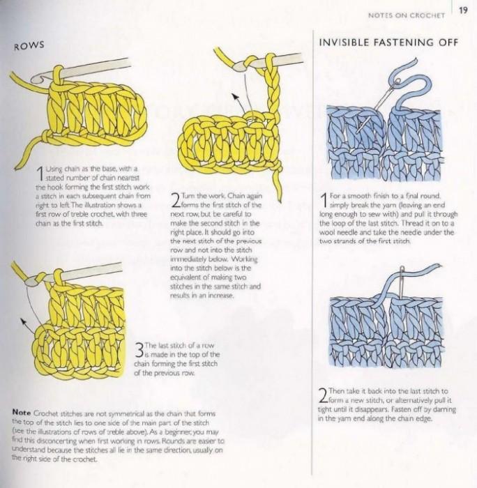 Как закончить вязание крючком видео