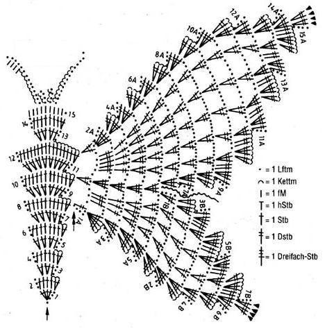 Большое количество схем бабочек для вязания крючком.  Ими можно украсить шторы, детскую шапочку, платьице.