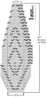 схема вязанного берета спицами с описанием.