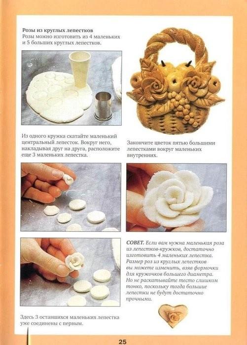 Поделки из солёного теста своими руками рецепты