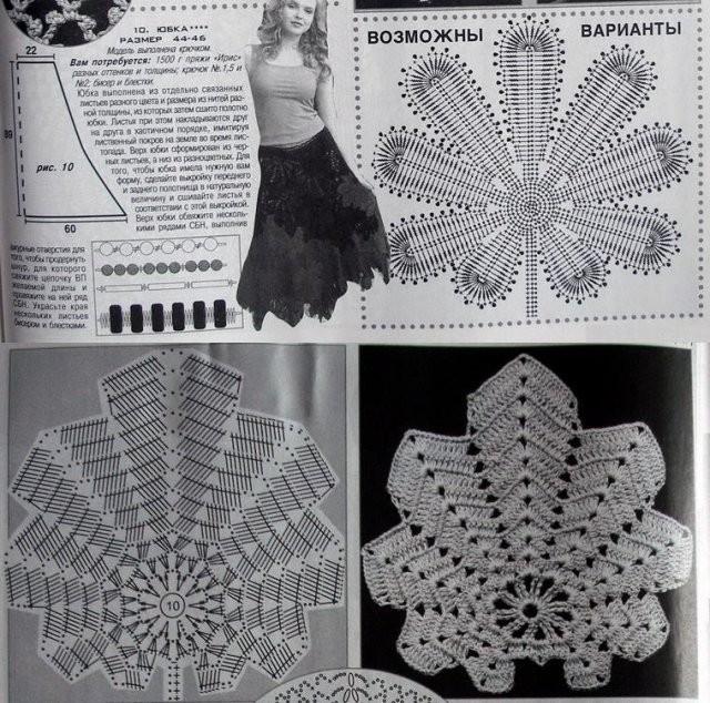 Рубрика.  Тэги. крючком. юбка.  Вязание для девушек и дам.