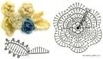 Цветы, связанные крючком, могут стать украшением одежды и интерьера.  Если вы умеете.