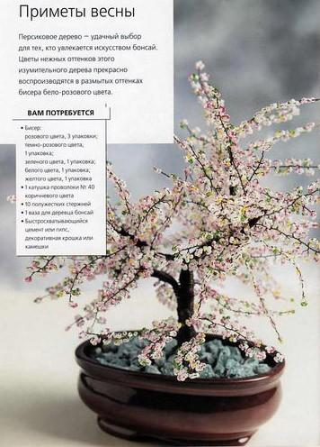 Схемы деревьев из бисера. description.  Чипуля.