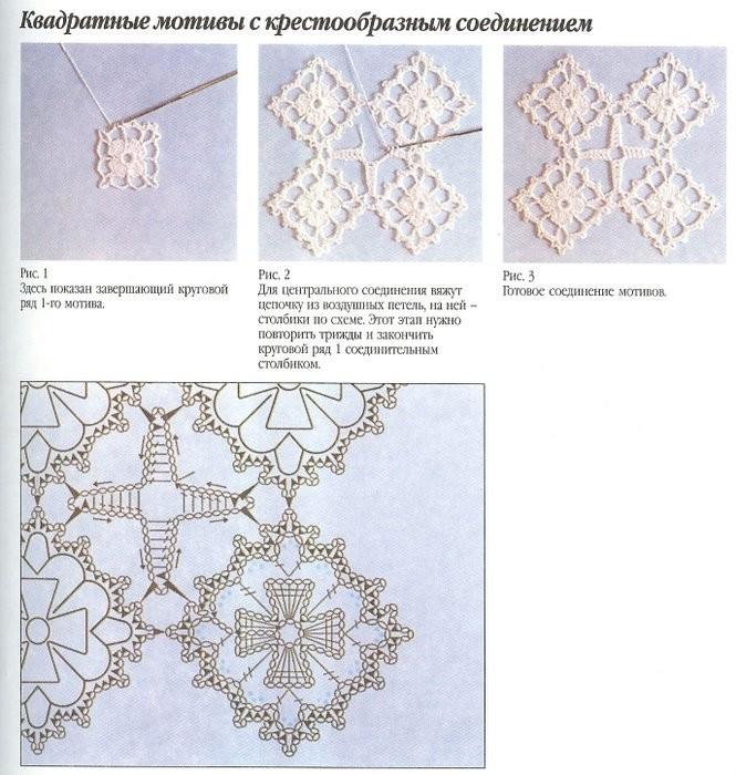 Вязание крючком мотивов и их соединения