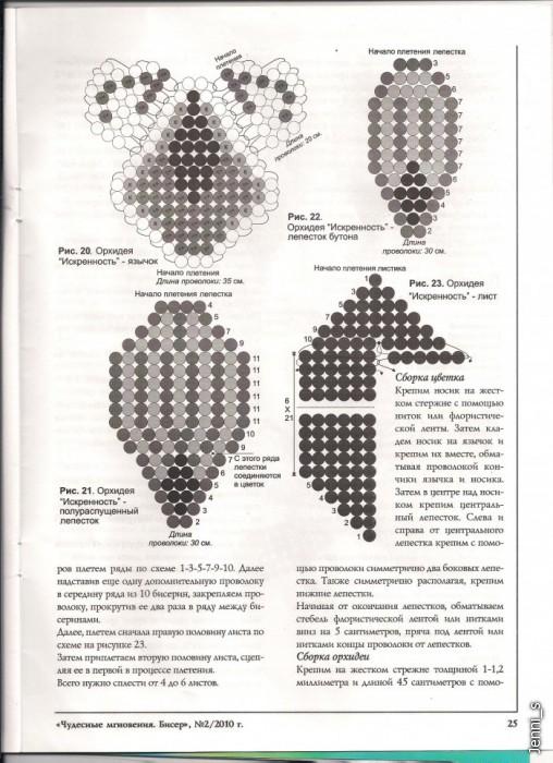 Рукоделие своими руками из бисера схемы - Kvartiraivanovo.ru