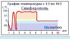 http://img1.liveinternet.ru/images/foto/b/3/775/1147775/f_12303556.jpg