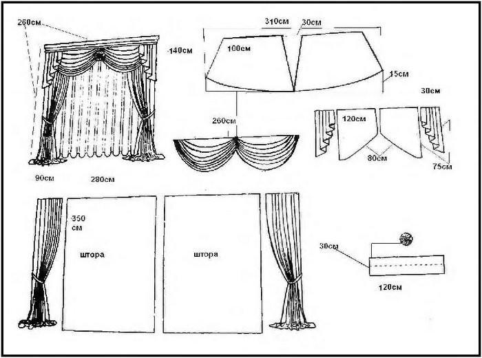 Выкройки штор и ламбрекенов.