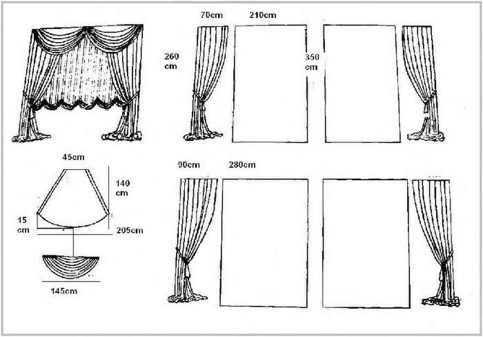 Дизайн выкройки штора