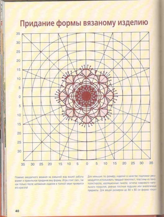 1905193 vajzan skaterti 37 2012 Muhteşem Dantel Masa Örtüleri ve şemaları, Çok Şık Dantel Örgü Modelleri, Yeni Dantel Örgüler, Şık Dantel Masa Örtüsü Modelleri Ve Şemaları