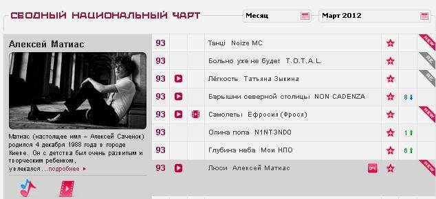 http://img1.liveinternet.ru/images/foto/c/0/211/2668211/f_21064178.jpg