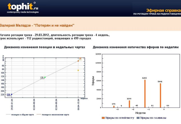 http://img1.liveinternet.ru/images/foto/c/0/211/2668211/f_21064332.jpg