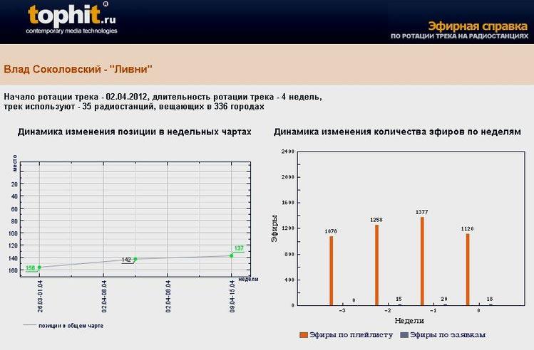 http://img1.liveinternet.ru/images/foto/c/0/211/2668211/f_21064344.jpg