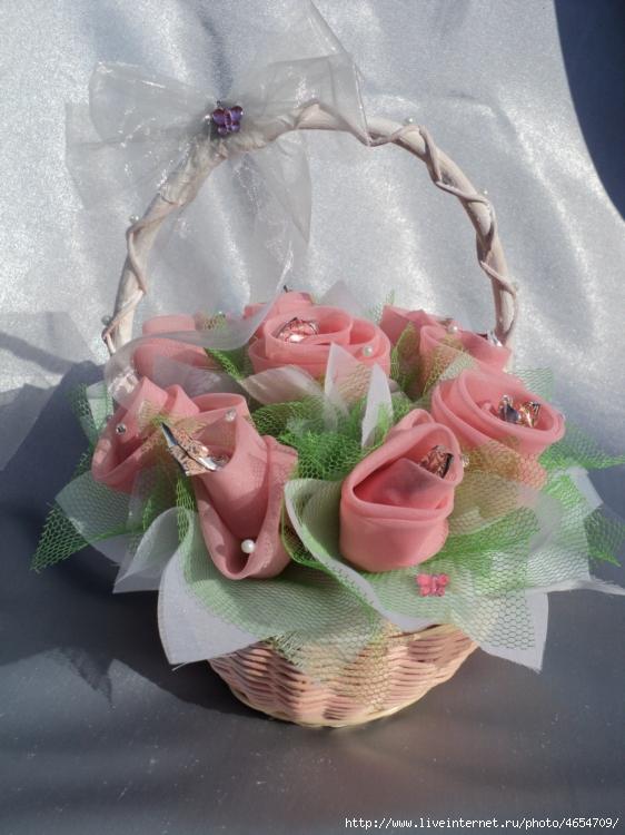 Как сделать цветы из конфет в корзинке