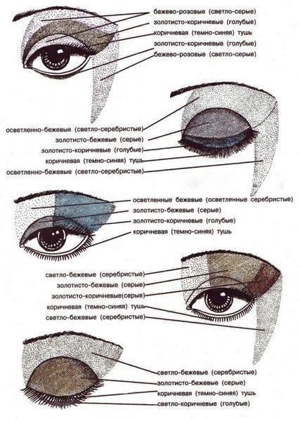 Макияж: для серо-голубых глаз