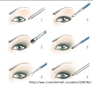 Уроки нанесения макияжа: