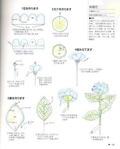 выкройка цветка из ткани.