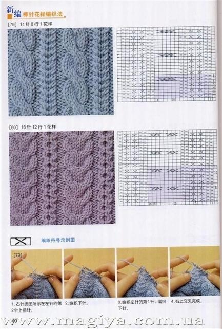 Вязание сумки спицами на лето и весну 2011 года - способ украсить свой.