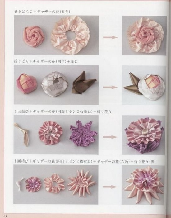 Книга .  Украшения из лент.  Автор: Yukiko Ogura.