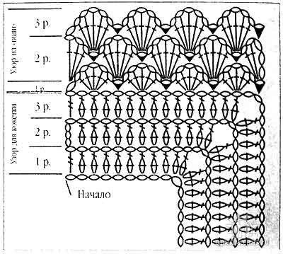 Описание: b схема вязания реглан крючком. обозначения в схемах вязания...