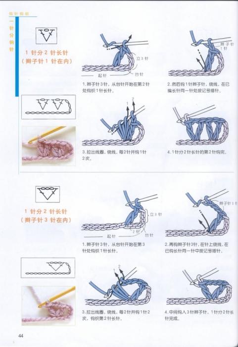Расшифровки для вязания крючком