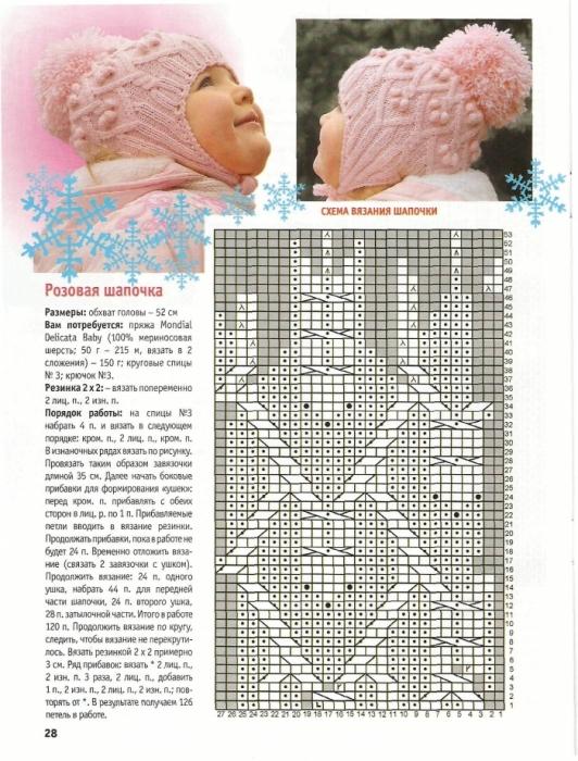 Вязание на спицах шапочка для ребенка 535