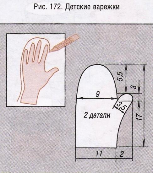 Сшить варежки из меха своими руками и выкройки