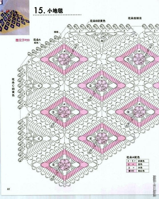Crochet Pattern Central Free Online Crochet Patterns Beginner Pictures ...