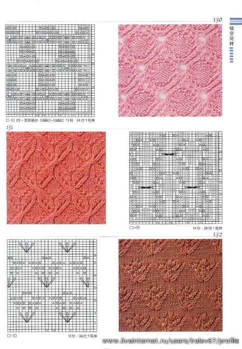 Предлагаем схемы вязания спицами.  Наша коллекция будет постоянно пополняться.  Вязать этот узор спицами не сложно...