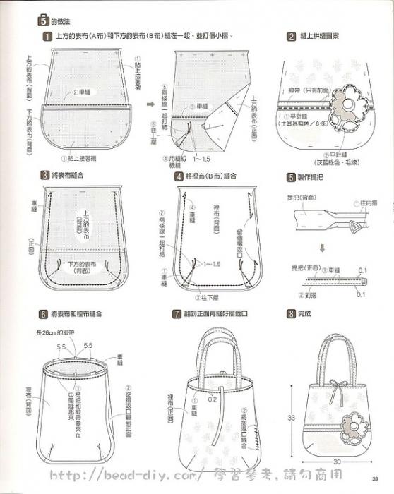 сумка map